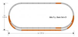 Roco 61152 Zestaw torów C1 geoLine