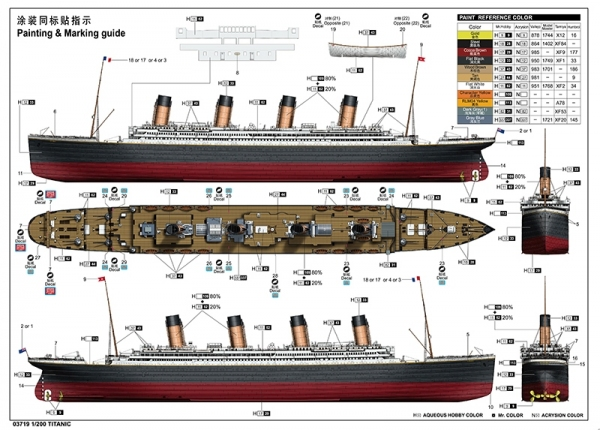Trumpeter 03719 R.M.S. Titanic z oświetleniem LED - 1:200