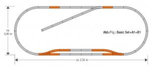 Roco 61151 Zestaw torów B1 geoLine