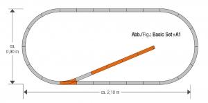 Roco 61150 Zestaw torów A1 geoLine